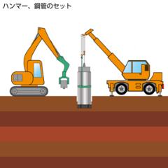ハンマー、鋼管のセット