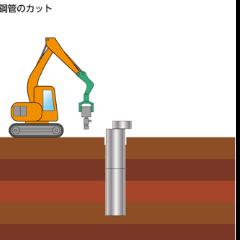 鋼管のカット