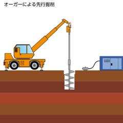 オーガーによる先行掘削