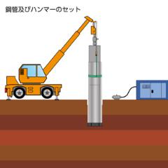 鋼管及びハンマーのセット