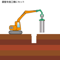 鋼管を施工機にセット