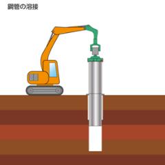 鋼管の溶接